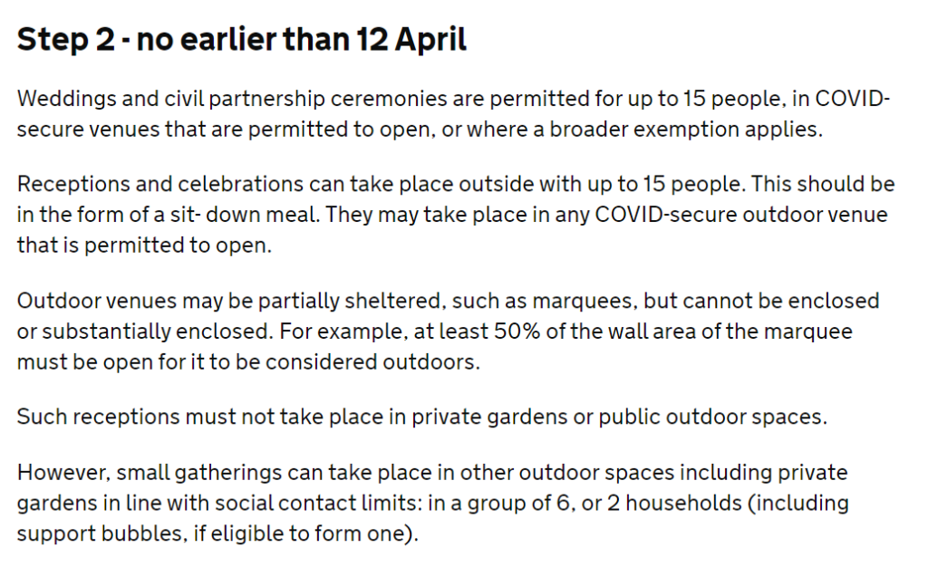 small weddings, government guidance for weddings from 12th April 2021